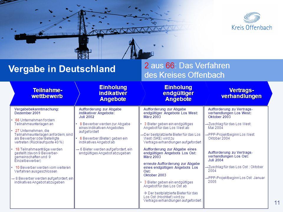 11 Vergabe in Deutschland 11 Einholung indikativer Angebote Vertrags- verhandlungen Einholung endgültiger Angebote Teilnahme- wettbewerb Vergabebekann
