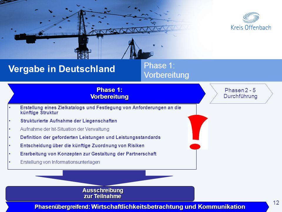 12 Vergabe in Deutschland 12 Phase 1: Vorbereitung Phase 1: Vorbereitung Erstellung eines Zielkatalogs und Festlegung von Anforderungen an die künftig
