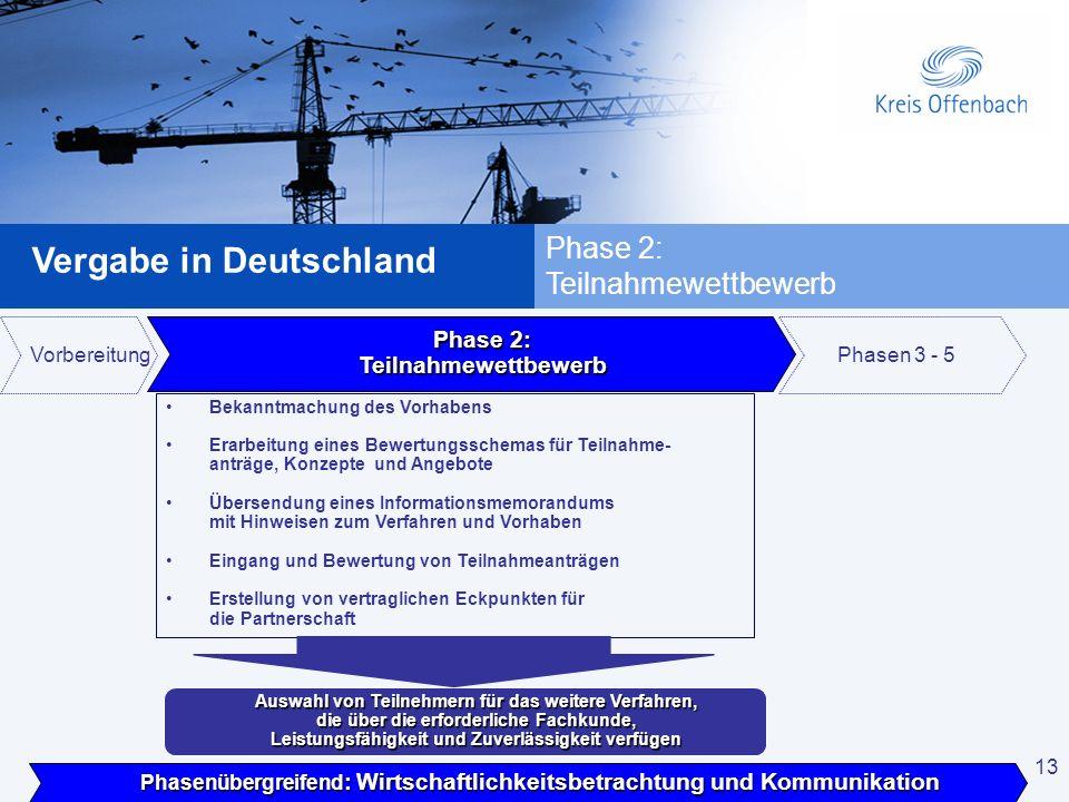 13 Vergabe in Deutschland 13 Phase 2: Teilnahmewettbewerb Vorbereitung Phasenübergreifend : Wirtschaftlichkeitsbetrachtung und Kommunikation Phase 2: