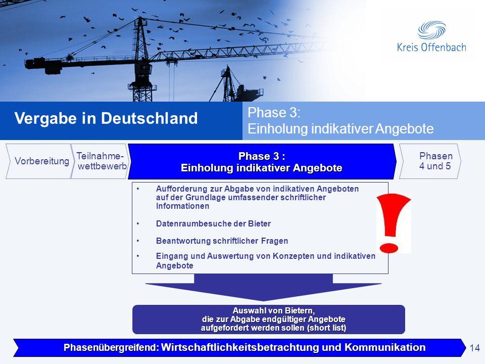 14 Vergabe in Deutschland 14 Vorbereitung Phasenübergreifend: Wirtschaftlichkeitsbetrachtung und Kommunikation Phase 3 : Einholung indikativer Angebot