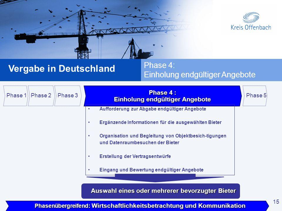 15 Vergabe in Deutschland 15 Phase 4: Einholung endgültiger Angebote Auswahl eines oder mehrerer bevorzugter Bieter Phase 1 Phasenübergreifend : Wirts