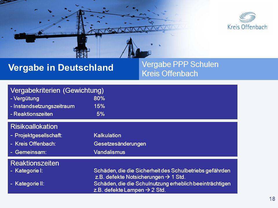 18 Vergabe in Deutschland 18 Vergabe PPP Schulen Kreis Offenbach Vergabekriterien (Gewichtung) - Vergütung80% - Instandsetzungszeitraum15% - Reaktions