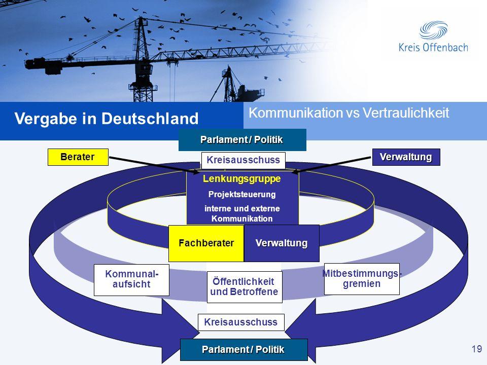 19 Vergabe in Deutschland 19 BeraterVerwaltung Lenkungsgruppe Projektsteuerung interne und externe Kommunikation Kreisausschuss Mitbestimmungs- gremie