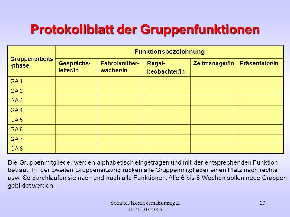 Soziales Kompetenztraining II 10./11.03.2005 10 Protokollblatt der Gruppenfunktionen Gruppenarbeits -phase Funktionsbezeichnung Gesprächs- leiter/in F