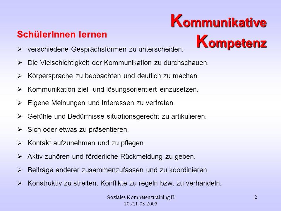 Soziales Kompetenztraining II 10./11.03.2005 13 Emotionale Intelligenz (EQ) 1.Eigene Emotionen kennen 2.Emotionen angemessen handhaben-regulieren 3.Emotionen in die Tat umsetzen 4.Empathie 5.Umgang mit Beziehungen emotionalen Selbstregulierung ist eng verbunden mit dem Konzept der sozialen Kompetenz, mit stärkerer Betonung der emotionalen Selbstregulierung in sozialen Situationen (D.