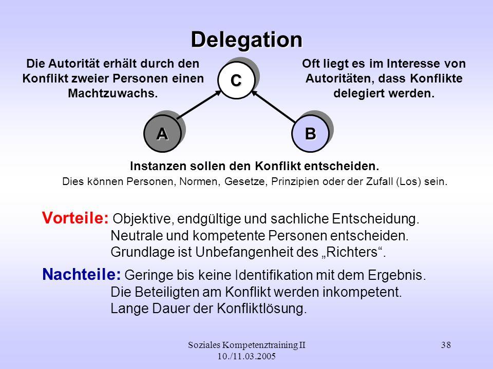 Soziales Kompetenztraining II 10./11.03.2005 38 Delegation Vorteile: Objektive, endgültige und sachliche Entscheidung. Neutrale und kompetente Persone