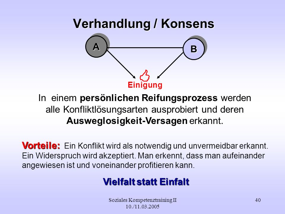 Soziales Kompetenztraining II 10./11.03.2005 40 Verhandlung / Konsens AA BB Einigung In einem persönlichen Reifungsprozess werden alle Konfliktlösungs