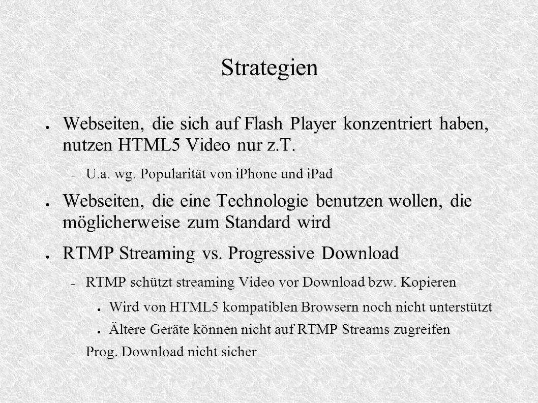 Strategien Webseiten, die sich auf Flash Player konzentriert haben, nutzen HTML5 Video nur z.T. – U.a. wg. Popularität von iPhone und iPad Webseiten,
