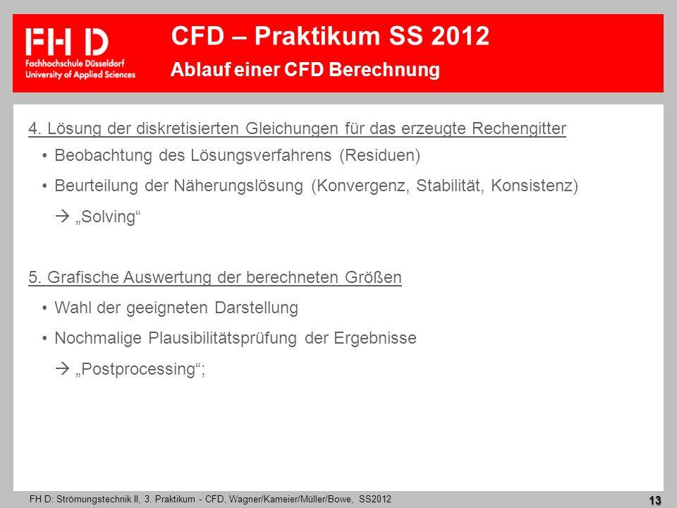FH D: Strömungstechnik II, 3. Praktikum - CFD, Wagner/Kameier/Müller/Bowe, SS2012 13 4. Lösung der diskretisierten Gleichungen für das erzeugte Rechen