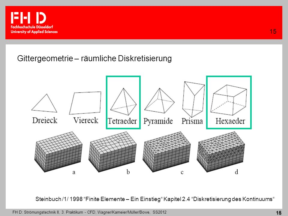 FH D: Strömungstechnik II, 3. Praktikum - CFD, Wagner/Kameier/Müller/Bowe, SS2012 15 15 Gittergeometrie – räumliche Diskretisierung Steinbuch /1/ 1998