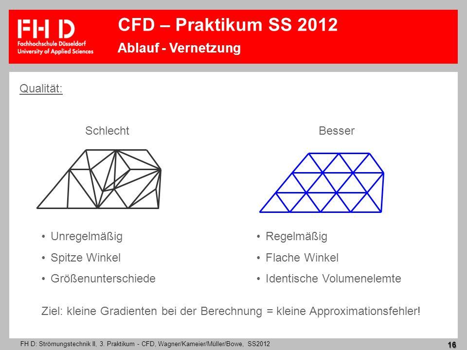 FH D: Strömungstechnik II, 3. Praktikum - CFD, Wagner/Kameier/Müller/Bowe, SS2012 16 Qualität: SchlechtBesser Unregelmäßig Spitze Winkel Größenuntersc