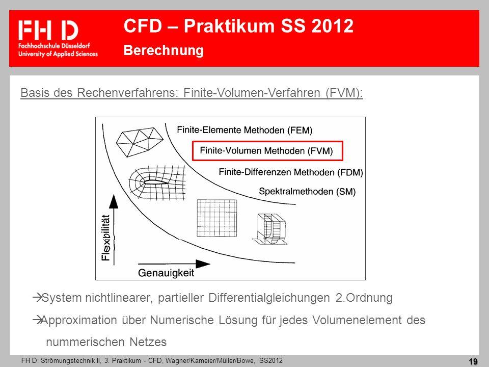 FH D: Strömungstechnik II, 3. Praktikum - CFD, Wagner/Kameier/Müller/Bowe, SS2012 19 Basis des Rechenverfahrens: Finite-Volumen-Verfahren (FVM): Syste