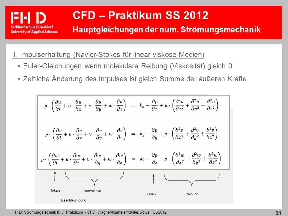 FH D: Strömungstechnik II, 3. Praktikum - CFD, Wagner/Kameier/Müller/Bowe, SS2012 21 1. Impulserhaltung (Navier-Stokes für linear viskose Medien) Eule