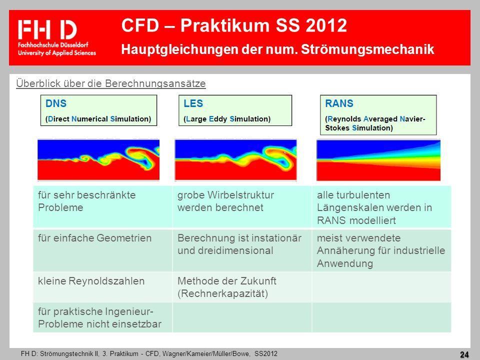 FH D: Strömungstechnik II, 3. Praktikum - CFD, Wagner/Kameier/Müller/Bowe, SS2012 24 Überblick über die Berechnungsansätze für sehr beschränkte Proble