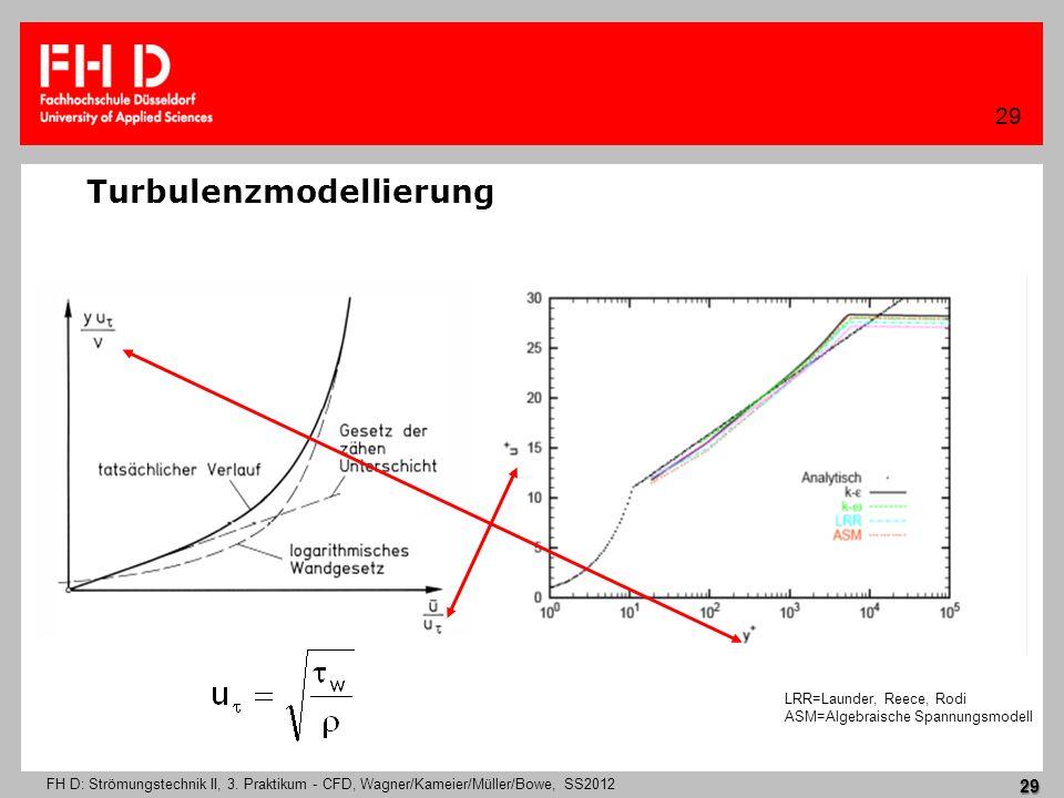 FH D: Strömungstechnik II, 3. Praktikum - CFD, Wagner/Kameier/Müller/Bowe, SS2012 29 29 Turbulenzmodellierung LRR=Launder, Reece, Rodi ASM=Algebraisch