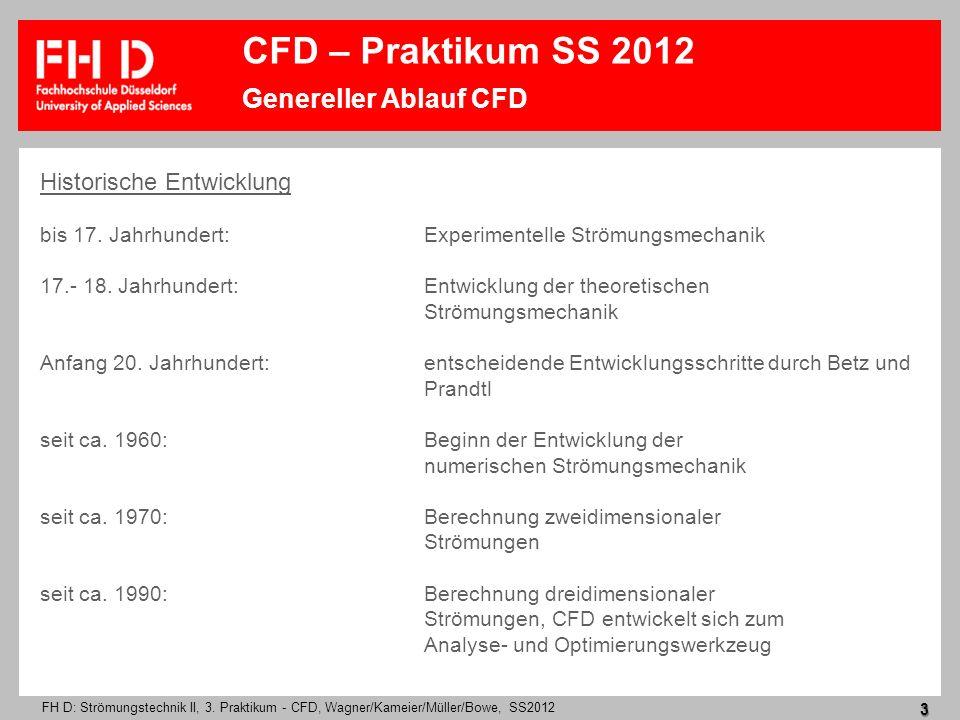 FH D: Strömungstechnik II, 3. Praktikum - CFD, Wagner/Kameier/Müller/Bowe, SS2012 3 CFD – Praktikum SS 2012 Genereller Ablauf CFD Historische Entwickl
