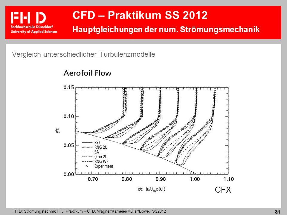 FH D: Strömungstechnik II, 3. Praktikum - CFD, Wagner/Kameier/Müller/Bowe, SS2012 31 Vergleich unterschiedlicher Turbulenzmodelle CFD – Praktikum SS 2
