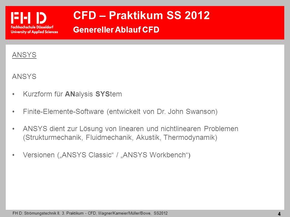 FH D: Strömungstechnik II, 3. Praktikum - CFD, Wagner/Kameier/Müller/Bowe, SS2012 4 CFD – Praktikum SS 2012 Genereller Ablauf CFD ANSYS Kurzform für A