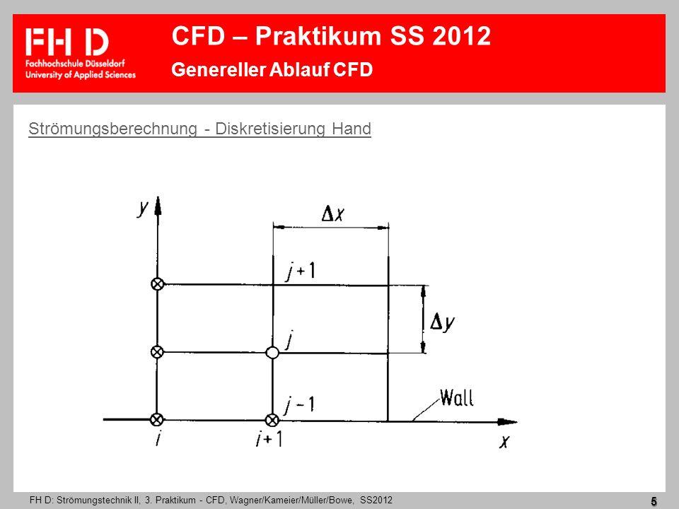 FH D: Strömungstechnik II, 3. Praktikum - CFD, Wagner/Kameier/Müller/Bowe, SS2012 5 Strömungsberechnung - Diskretisierung Hand CFD – Praktikum SS 2012