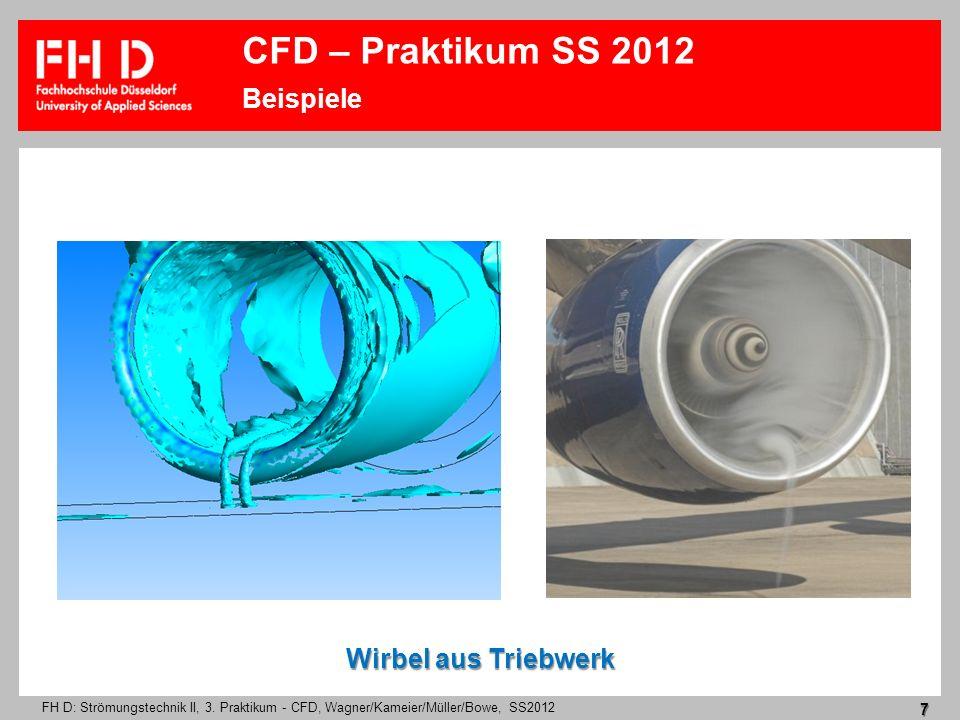 FH D: Strömungstechnik II, 3. Praktikum - CFD, Wagner/Kameier/Müller/Bowe, SS2012 7 Wirbel aus Triebwerk CFD – Praktikum SS 2012 Beispiele