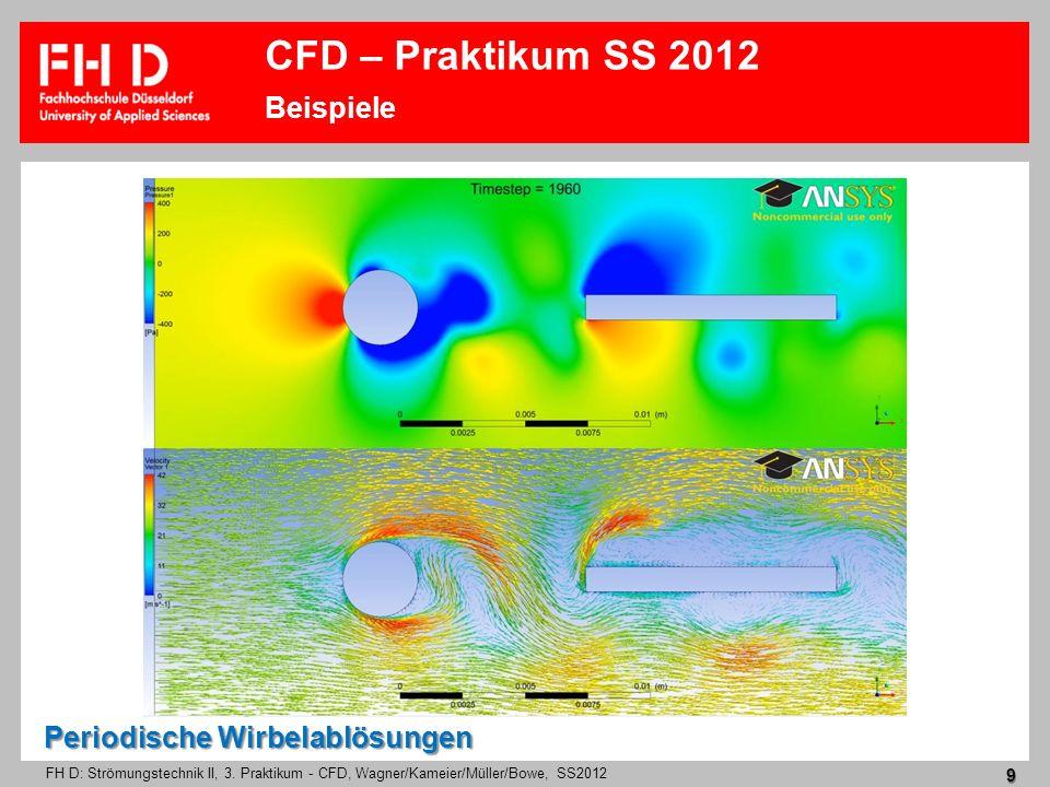 FH D: Strömungstechnik II, 3. Praktikum - CFD, Wagner/Kameier/Müller/Bowe, SS2012 9 Periodische Wirbelablösungen CFD – Praktikum SS 2012 Beispiele