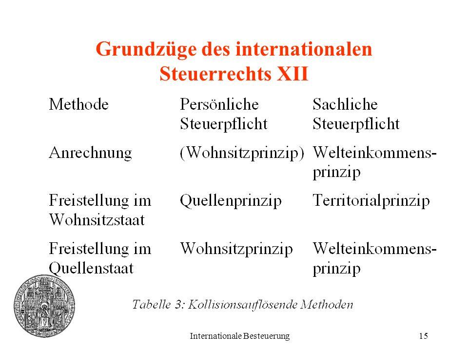 Internationale Besteuerung15 Grundzüge des internationalen Steuerrechts XII
