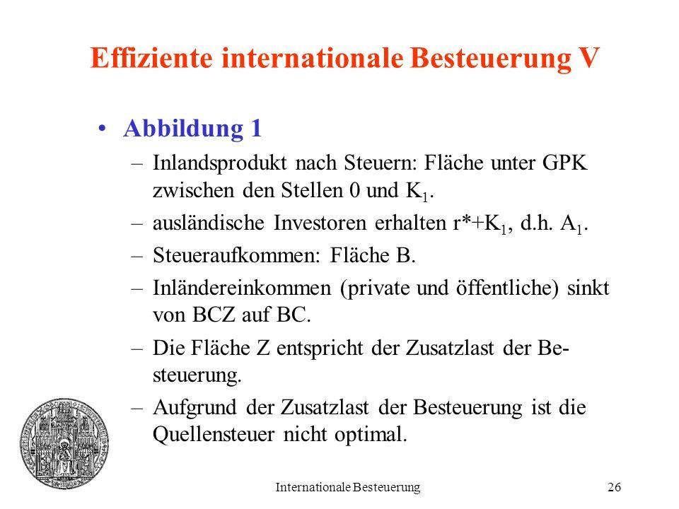 Internationale Besteuerung26 Effiziente internationale Besteuerung V Abbildung 1 –Inlandsprodukt nach Steuern: Fläche unter GPK zwischen den Stellen 0