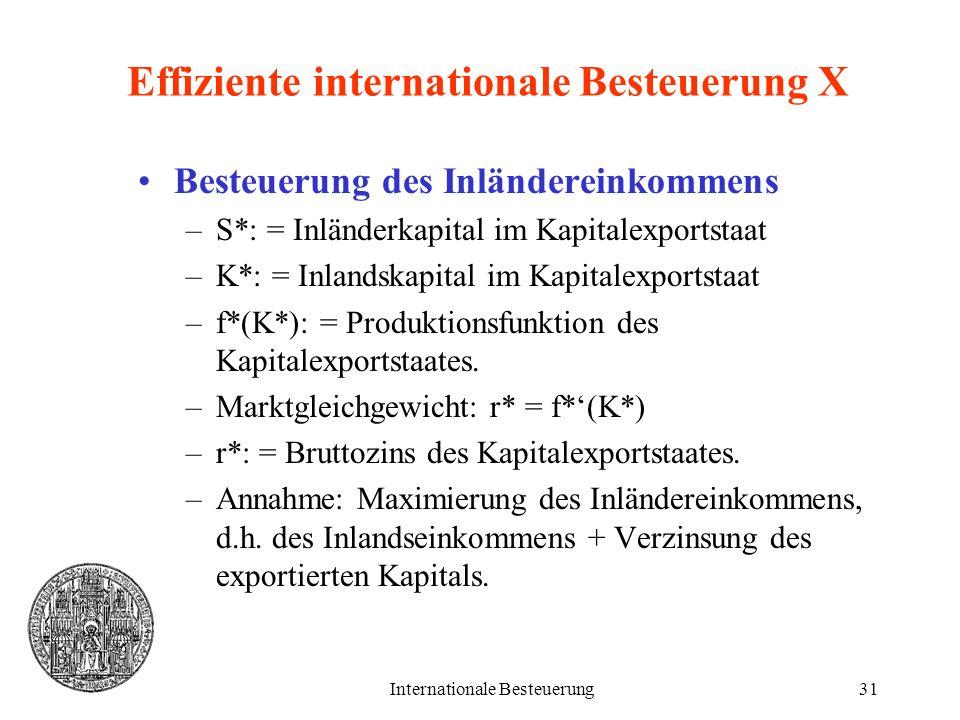 Internationale Besteuerung31 Effiziente internationale Besteuerung X Besteuerung des Inländereinkommens –S*: = Inländerkapital im Kapitalexportstaat –