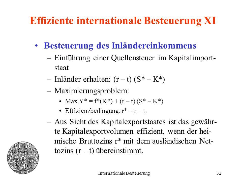 Internationale Besteuerung32 Effiziente internationale Besteuerung XI Besteuerung des Inländereinkommens –Einführung einer Quellensteuer im Kapitalimp