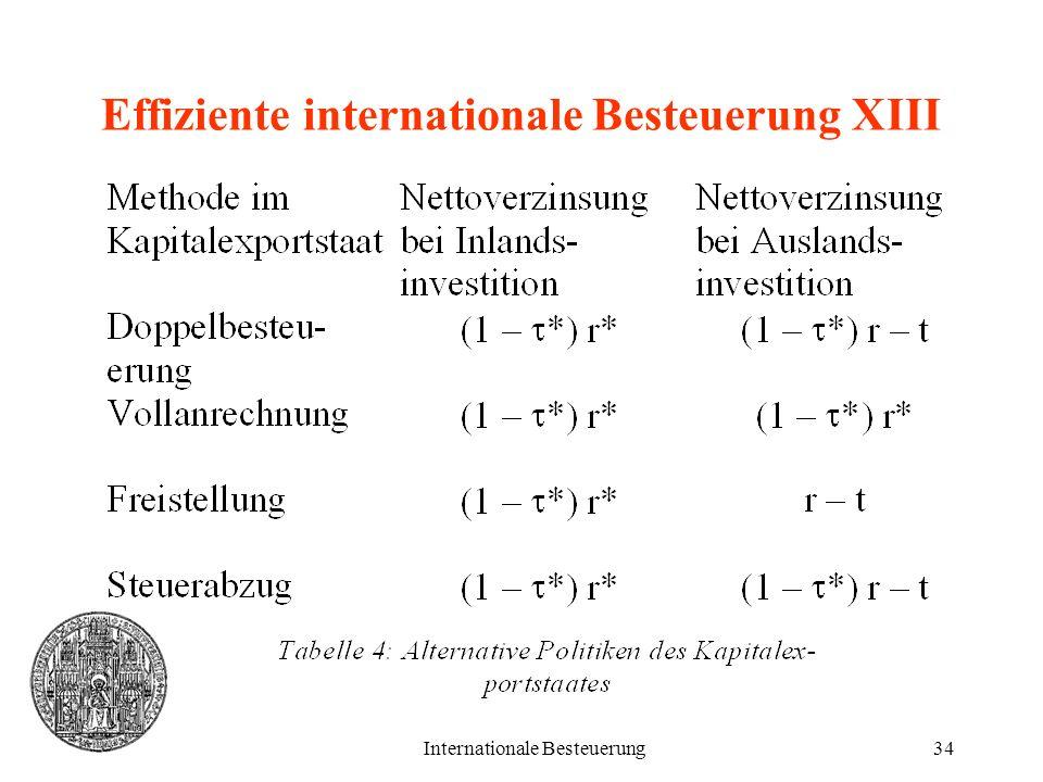 Internationale Besteuerung34 Effiziente internationale Besteuerung XIII