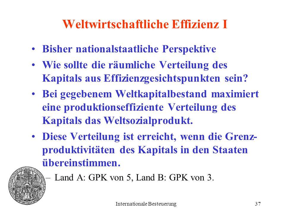 Internationale Besteuerung37 Weltwirtschaftliche Effizienz I Bisher nationalstaatliche Perspektive Wie sollte die räumliche Verteilung des Kapitals au