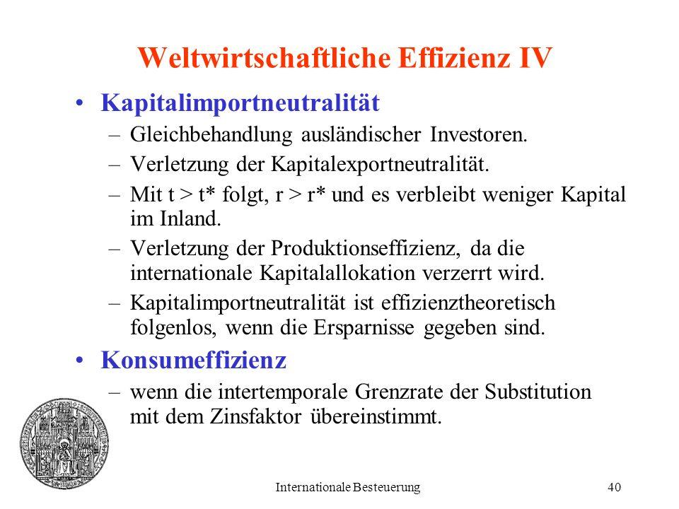 Internationale Besteuerung40 Weltwirtschaftliche Effizienz IV Kapitalimportneutralität –Gleichbehandlung ausländischer Investoren. –Verletzung der Kap