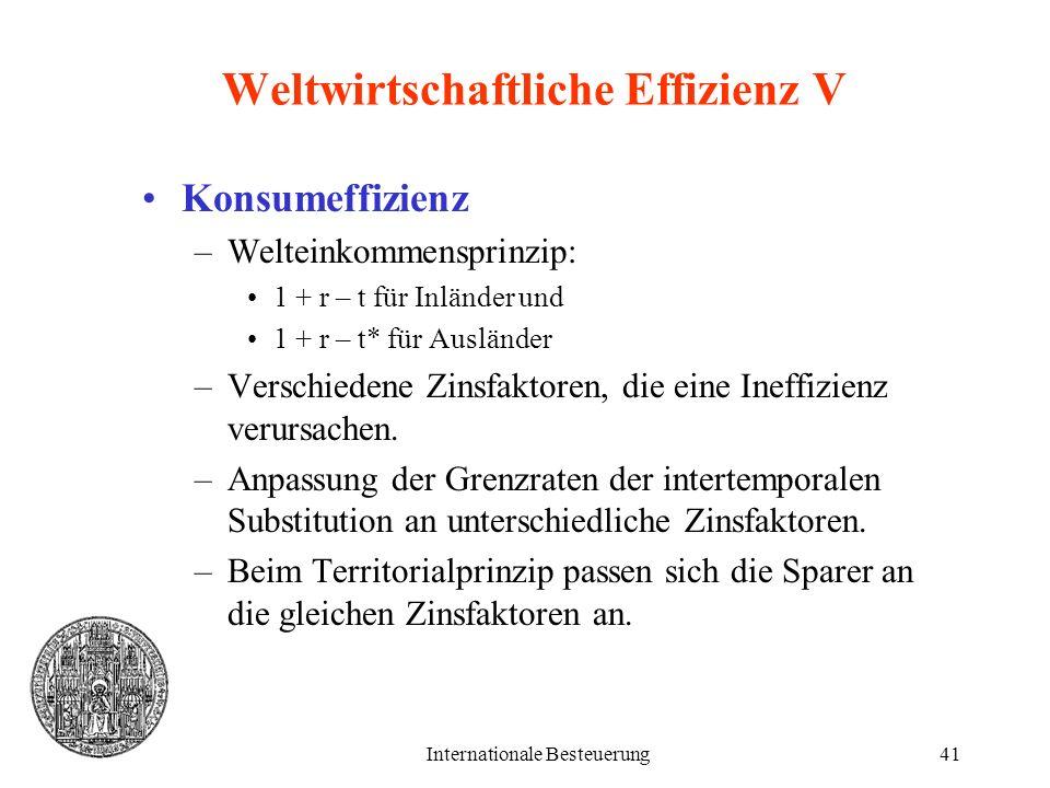 Internationale Besteuerung41 Weltwirtschaftliche Effizienz V Konsumeffizienz –Welteinkommensprinzip: 1 + r – t für Inländer und 1 + r – t* für Ausländ
