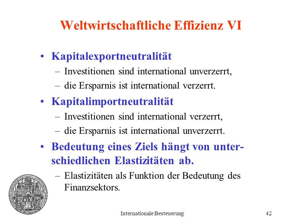Internationale Besteuerung42 Weltwirtschaftliche Effizienz VI Kapitalexportneutralität –Investitionen sind international unverzerrt, –die Ersparnis is