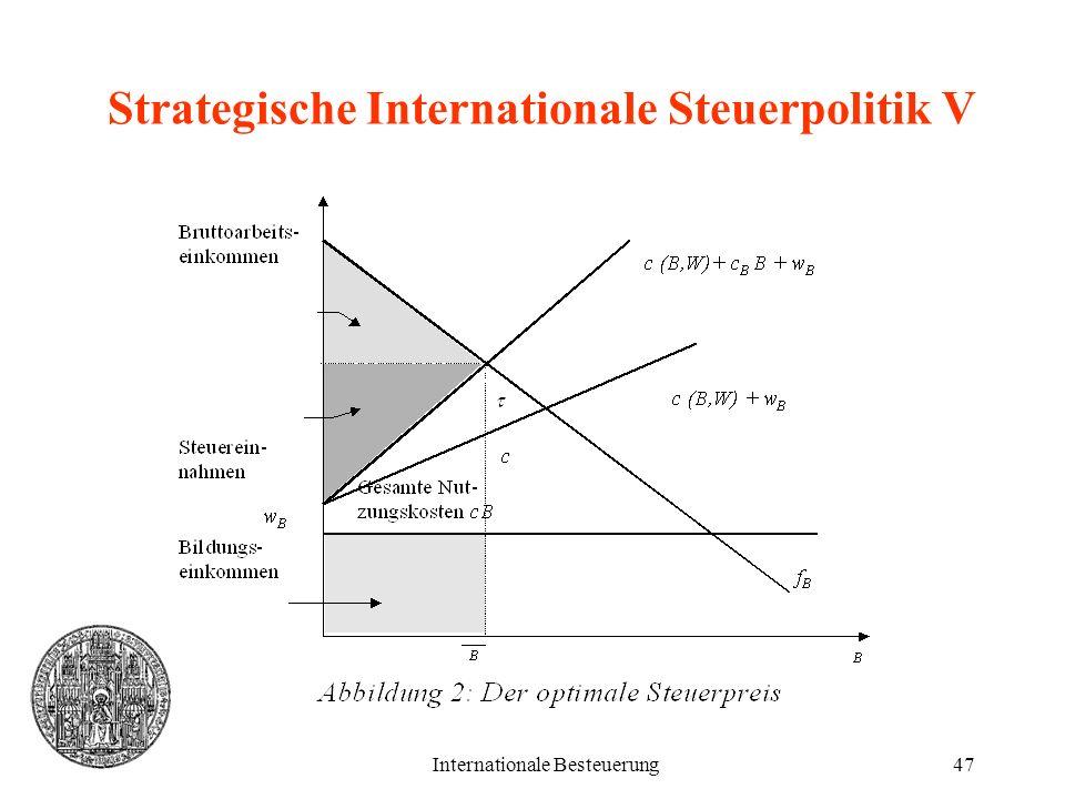 Internationale Besteuerung47 Strategische Internationale Steuerpolitik V