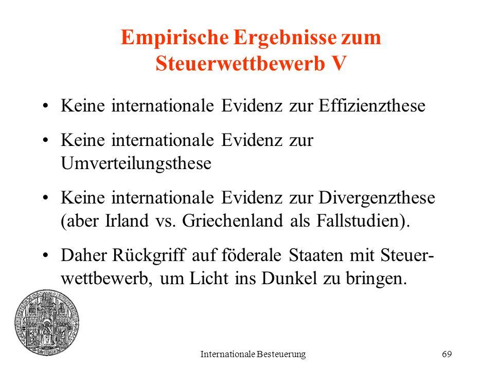 Internationale Besteuerung69 Empirische Ergebnisse zum Steuerwettbewerb V Keine internationale Evidenz zur Effizienzthese Keine internationale Evidenz