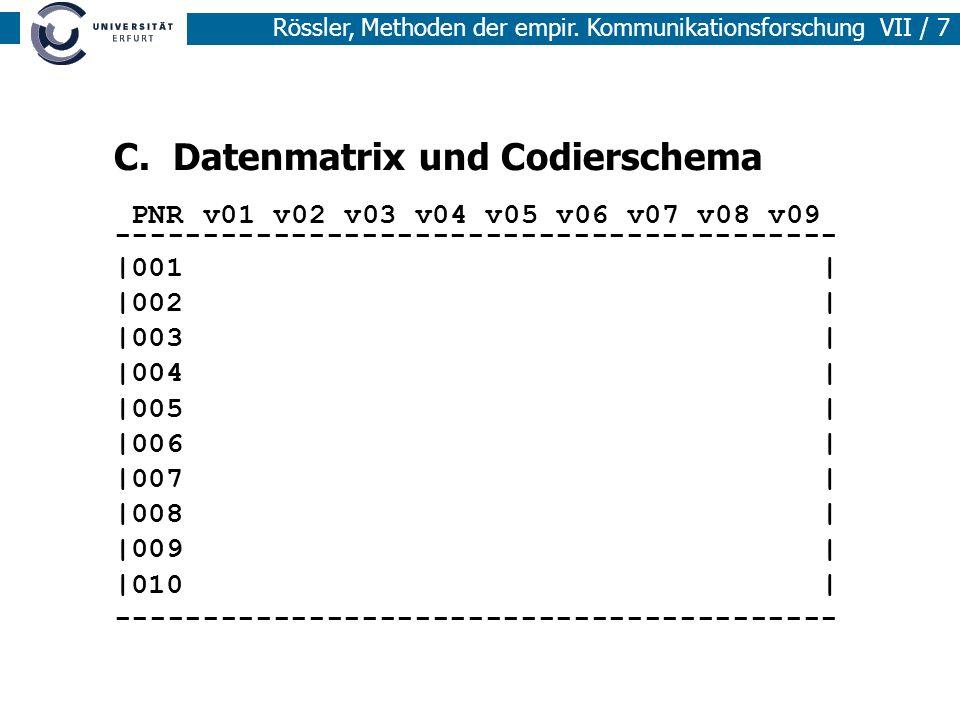 Rössler, Methoden der empir. Kommunikationsforschung VII / 7 C. Datenmatrix und Codierschema ----------------------------------------- | -------------
