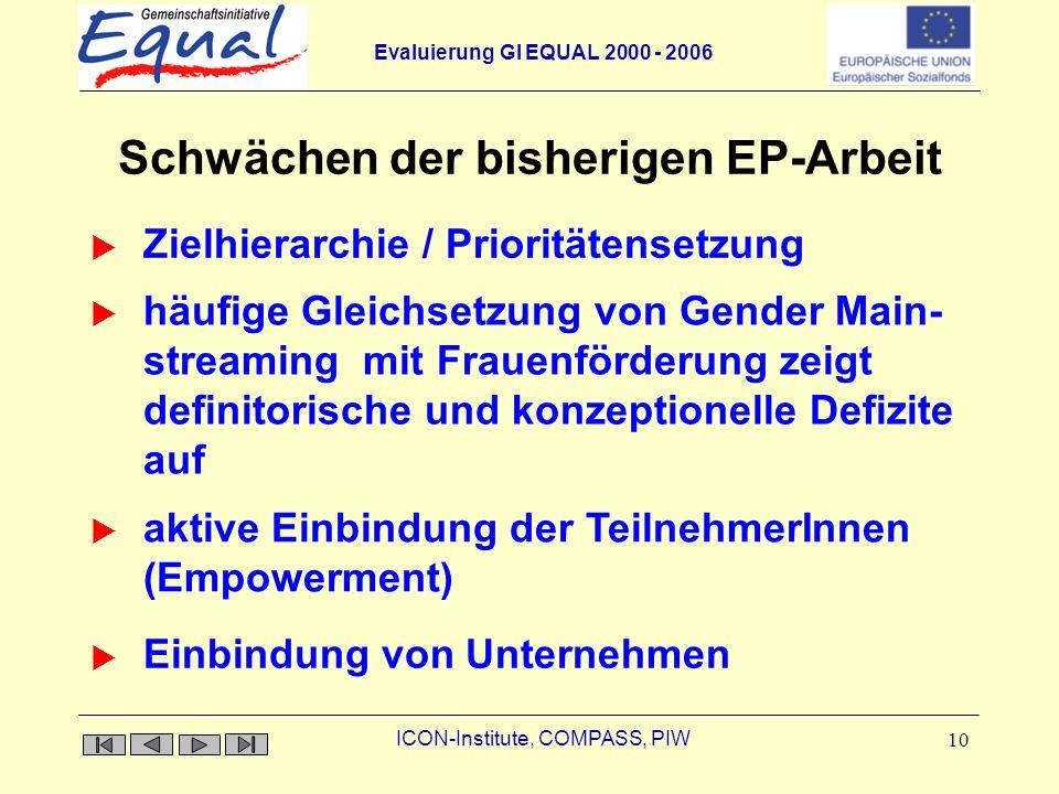 Evaluierung GI EQUAL 2000 - 2006 ICON-Institute, COMPASS, PIW 10 Schwächen der bisherigen EP-Arbeit aktive Einbindung der TeilnehmerInnen (Empowerment
