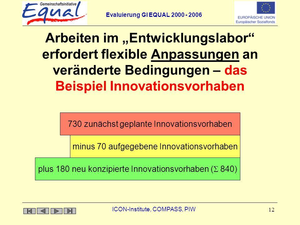 Evaluierung GI EQUAL 2000 - 2006 ICON-Institute, COMPASS, PIW 12 Arbeiten im Entwicklungslabor erfordert flexible Anpassungen an veränderte Bedingunge