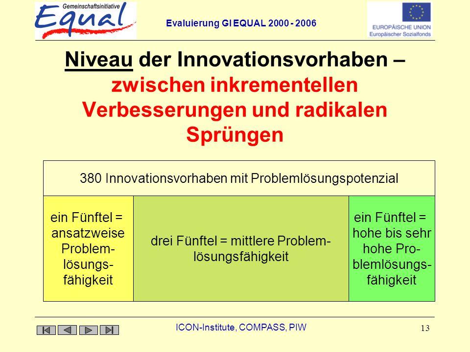 Evaluierung GI EQUAL 2000 - 2006 ICON-Institute, COMPASS, PIW 13 NiveauNiveau der Innovationsvorhaben – zwischen inkrementellen Verbesserungen und rad