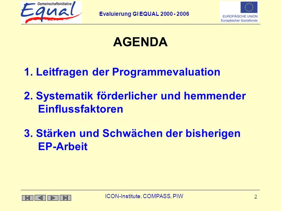 Evaluierung GI EQUAL 2000 - 2006 ICON-Institute, COMPASS, PIW 2 AGENDA 1. Leitfragen der Programmevaluation 2. Systematik förderlicher und hemmender E