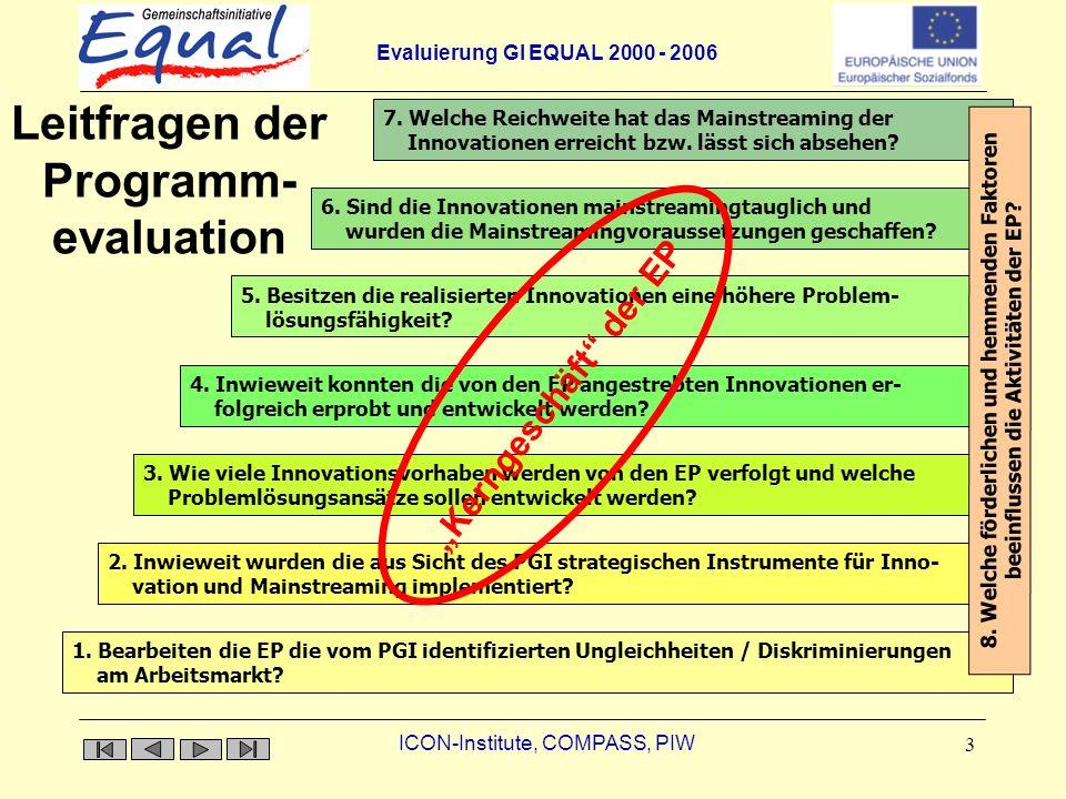 Evaluierung GI EQUAL 2000 - 2006 ICON-Institute, COMPASS, PIW 4 Systematik förderlicher und hemmender Faktoren EP-interne Einflussfaktoren EP-externe Einflussfaktoren -programmspezifische Faktoren -EQUAL-externe Faktoren unmittelbar gestaltbar mittelbar gestaltbar eingeschränkt beeinflussbar EP BMWA / TH unmittelbar gestaltbar mittelbar gestaltbar