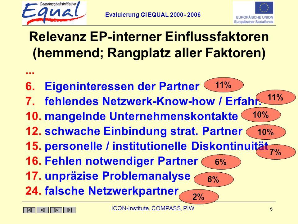 Evaluierung GI EQUAL 2000 - 2006 ICON-Institute, COMPASS, PIW 7 Stärken der bisherigen EP-Arbeit (I) intensive Zusammenarbeit eines breiten Kreises aus EP-Koordination, TP- Leitungen und (in etwas geringerem Maße) EP-Evaluation erforderliche Partner überwiegend eingebunden grundsätzliche Umsetzung des Netzwerkansatzes