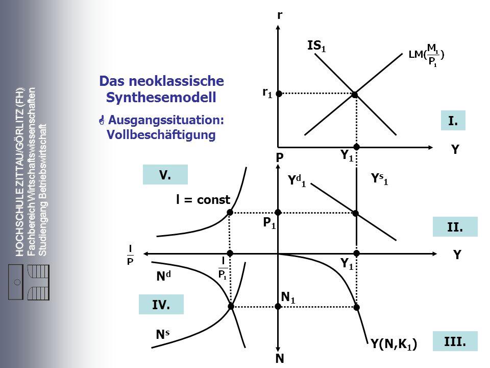 HOCHSCHULE ZITTAU/GÖRLITZ (FH) Fachbereich Wirtschaftswissenschaften Studiengang Betriebswirtschaft r Y P Y N r1r1 Y1Y1 P1P1 Y1Y1 N1N1 l = const NdNd