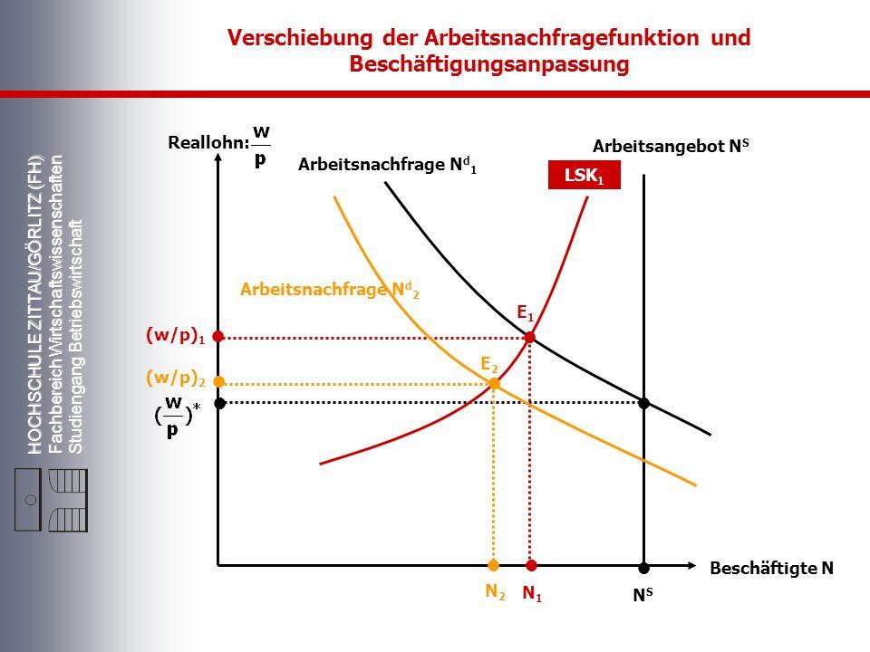 HOCHSCHULE ZITTAU/GÖRLITZ (FH) Fachbereich Wirtschaftswissenschaften Studiengang Betriebswirtschaft Reallohn: Beschäftigte N Arbeitsangebot N S Arbeit