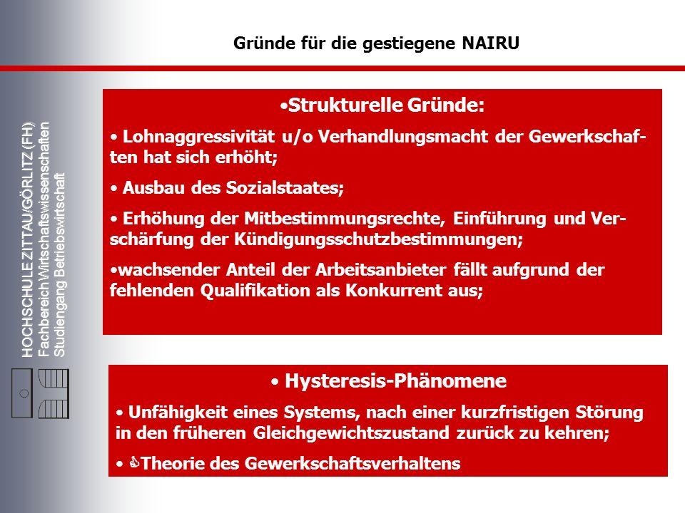 HOCHSCHULE ZITTAU/GÖRLITZ (FH) Fachbereich Wirtschaftswissenschaften Studiengang Betriebswirtschaft Gründe für die gestiegene NAIRU Strukturelle Gründ