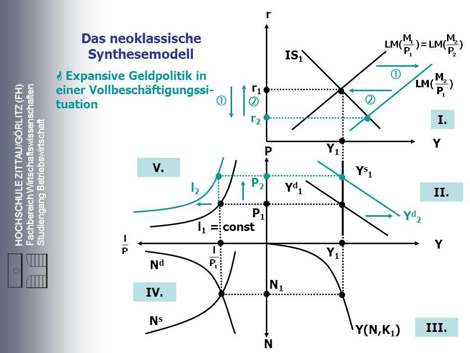 HOCHSCHULE ZITTAU/GÖRLITZ (FH) Fachbereich Wirtschaftswissenschaften Studiengang Betriebswirtschaft r Y P Y N r1r1 Y1Y1 P1P1 Y1Y1 N1N1 l 1 = const NdN