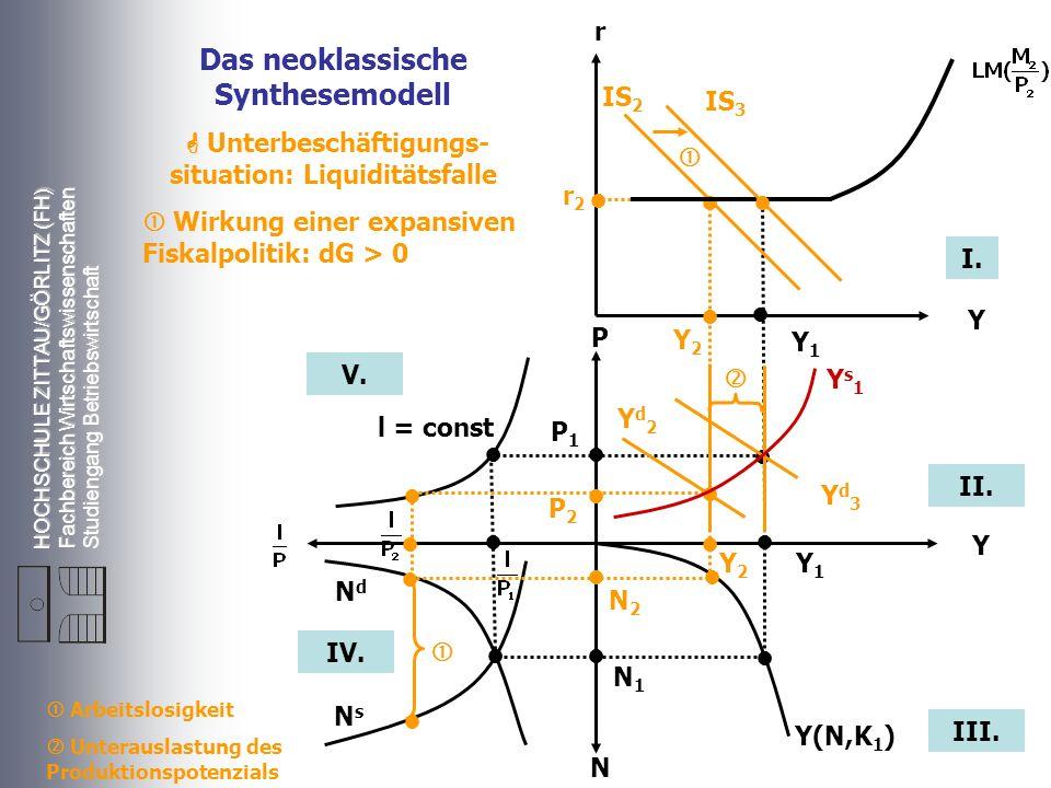 HOCHSCHULE ZITTAU/GÖRLITZ (FH) Fachbereich Wirtschaftswissenschaften Studiengang Betriebswirtschaft r Y P Y N r2r2 Y1Y1 P1P1 Y1Y1 N1N1 l = const NdNd