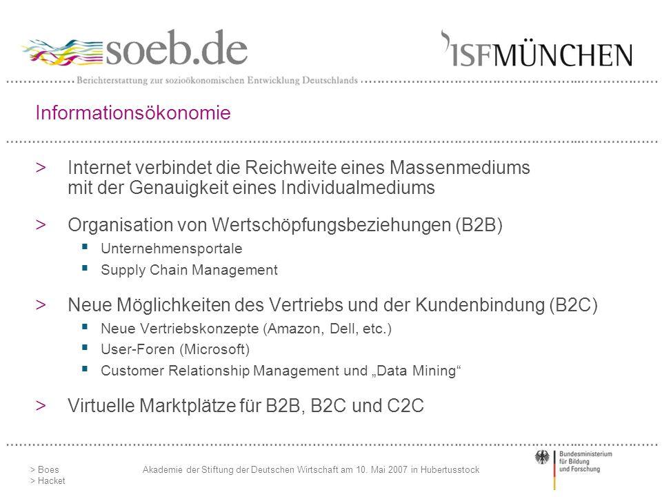 ……………………………………………………………………………………………………………………..……………… > Boes > Hacket Akademie der Stiftung der Deutschen Wirtschaft am 10. Mai 2007 in Hubertusstock I