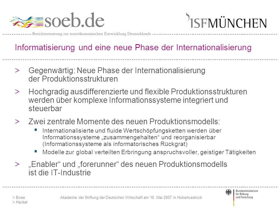 ……………………………………………………………………………………………………………………..……………… > Boes > Hacket Akademie der Stiftung der Deutschen Wirtschaft am 10. Mai 2007 in Hubertusstock >
